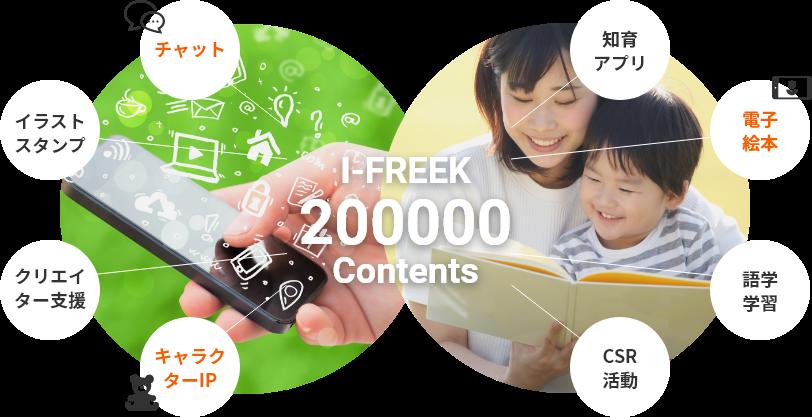 I-FREEK 200000 Contents