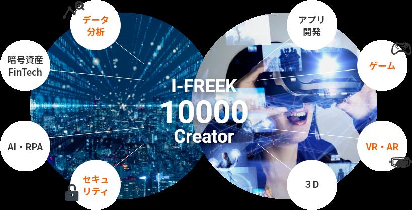 I-FREEK 10000 Creator